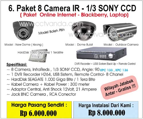 Camera Sony Ccd Online Inter Blackberry Laptop